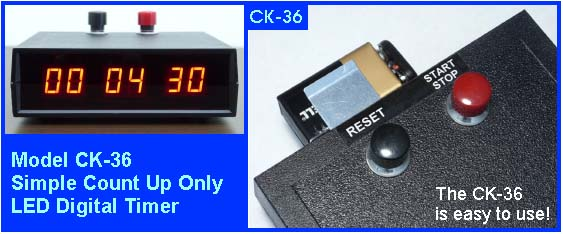 CK-36 elapsed time clock
